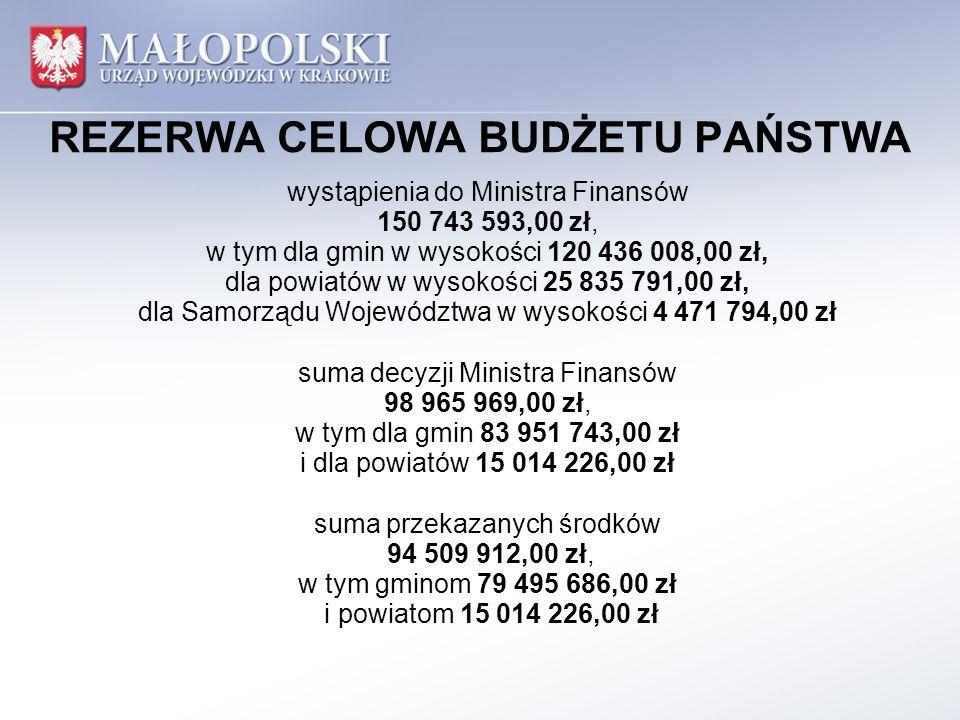 REZERWA CELOWA BUDŻETU PAŃSTWA ze środków rezerwy celowej budżetu państwa odbudowano lub wyremontowano: 519,540 km dróg, w tym 438,747 km gminnych, 76,384 km powiatowych i 4,409 km dróg wojewódzkich 25 mostów, w tym 23 gminne i 2 powiatowe 30 przepustów, w tym 22 gminnych, 2 powiatowe i 6 wojewódzkich ponadto gminy odbudowały lub wyremontowały 5 kładek, 0,760 km sieci kanalizacji sanitarnej, 1,865 km sieci kanalizacji deszczowej, 3 obiekty sieci wodociągowej, 1 oczyszczalnie ścieków, 1 szkołę podstawową, 2 placówki oświatowe, 1 ośrodek zdrowia, 1 placówkę kultury, 4 boiska sportowe, 2 obiekty terenów rekreacyjnych wraz z infrastrukturą, 3 parkingi, 1 plac gminny