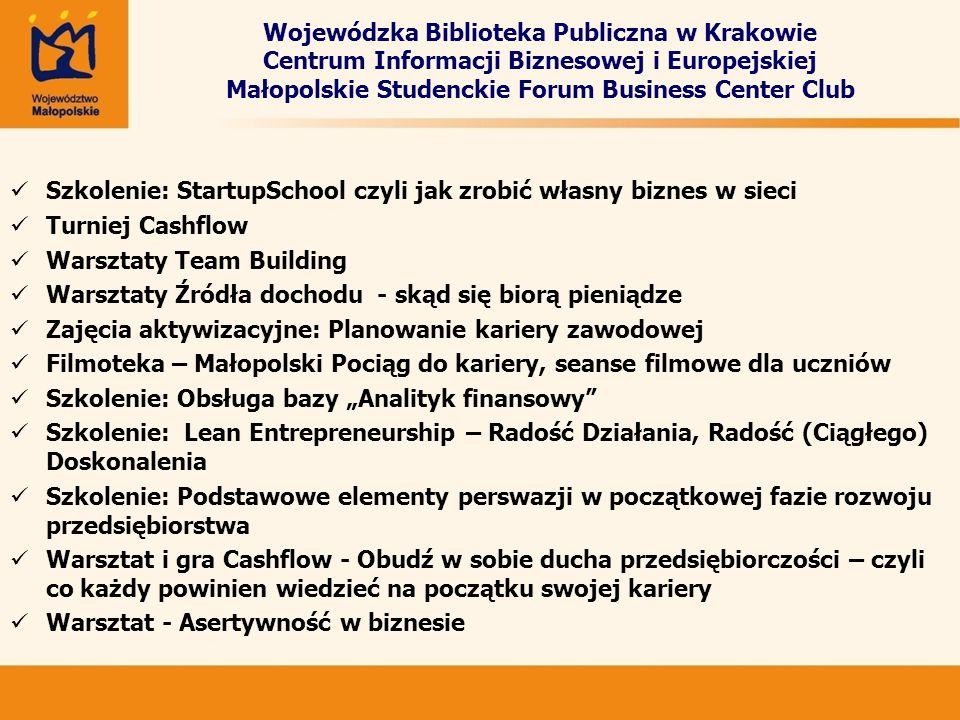 Wojewódzka Biblioteka Publiczna w Krakowie Centrum Informacji Biznesowej i Europejskiej Małopolskie Studenckie Forum Business Center Club Szkolenie: S