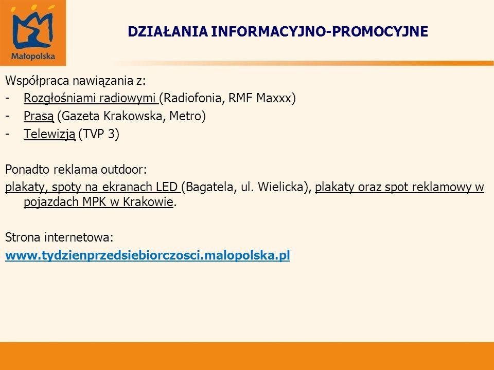 DZIAŁANIA INFORMACYJNO-PROMOCYJNE Współpraca nawiązania z: -Rozgłośniami radiowymi (Radiofonia, RMF Maxxx) -Prasą (Gazeta Krakowska, Metro) -Telewizją