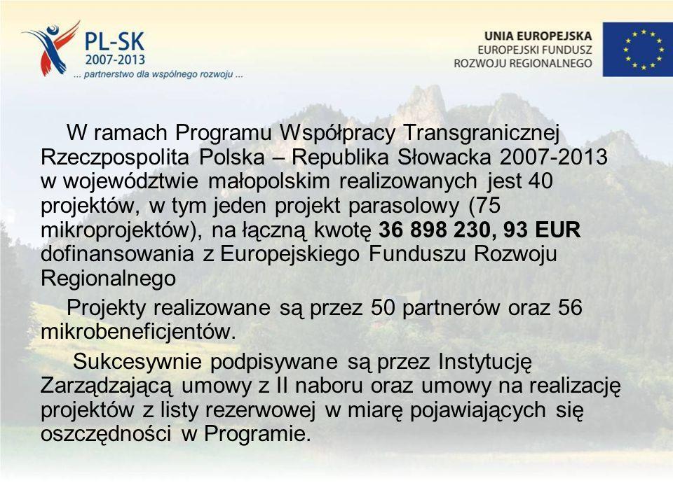 W ramach Programu Współpracy Transgranicznej Rzeczpospolita Polska – Republika Słowacka 2007-2013 w województwie małopolskim realizowanych jest 40 projektów, w tym jeden projekt parasolowy (75 mikroprojektów), na łączną kwotę 36 898 230, 93 EUR dofinansowania z Europejskiego Funduszu Rozwoju Regionalnego Projekty realizowane są przez 50 partnerów oraz 56 mikrobeneficjentów.