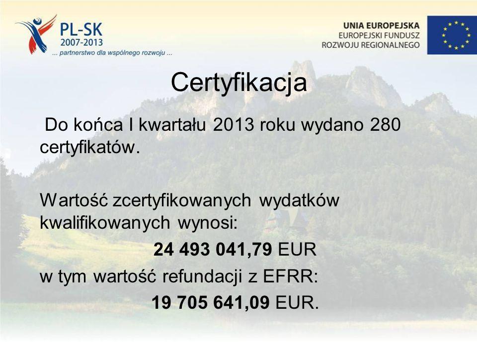 Certyfikacja Do końca I kwartału 2013 roku wydano 280 certyfikatów.