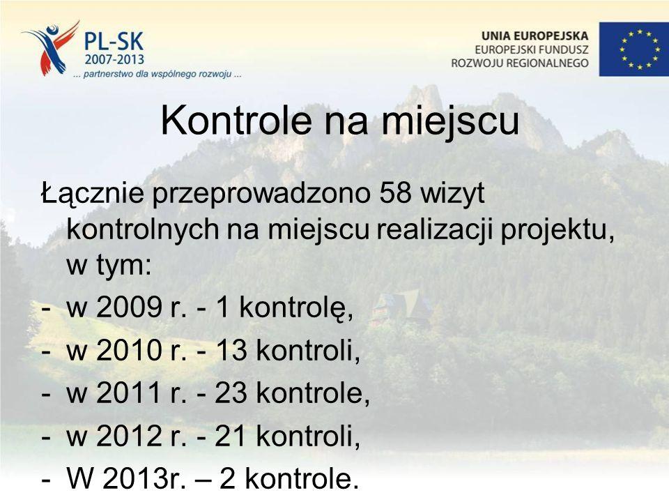 Kontrole na miejscu Łącznie przeprowadzono 58 wizyt kontrolnych na miejscu realizacji projektu, w tym: -w 2009 r.