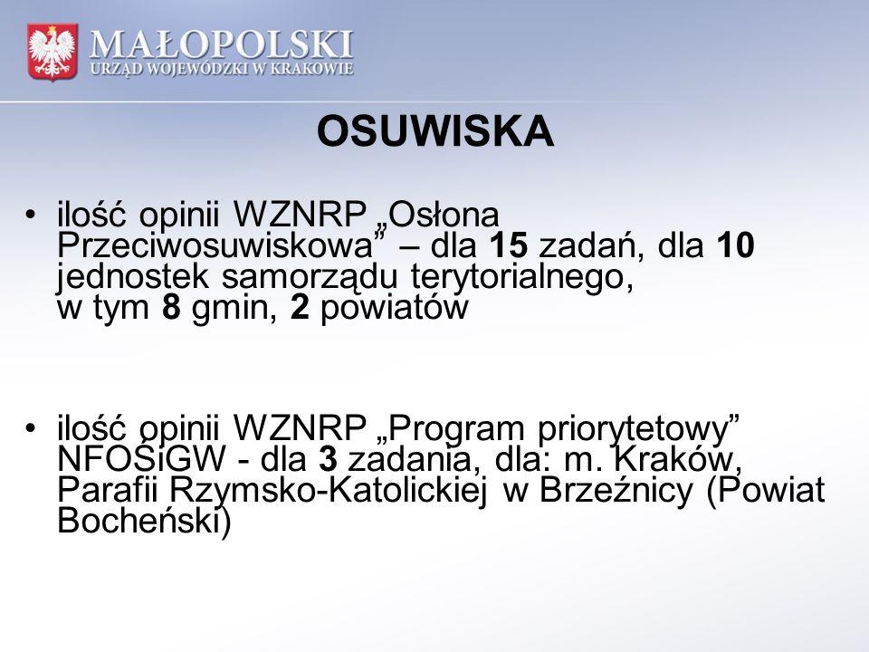 OSUWISKA ilość opinii WZNRP Osłona Przeciwosuwiskowa – dla 15 zadań, dla 10 jednostek samorządu terytorialnego, w tym 8 gmin, 2 powiatów ilość opinii