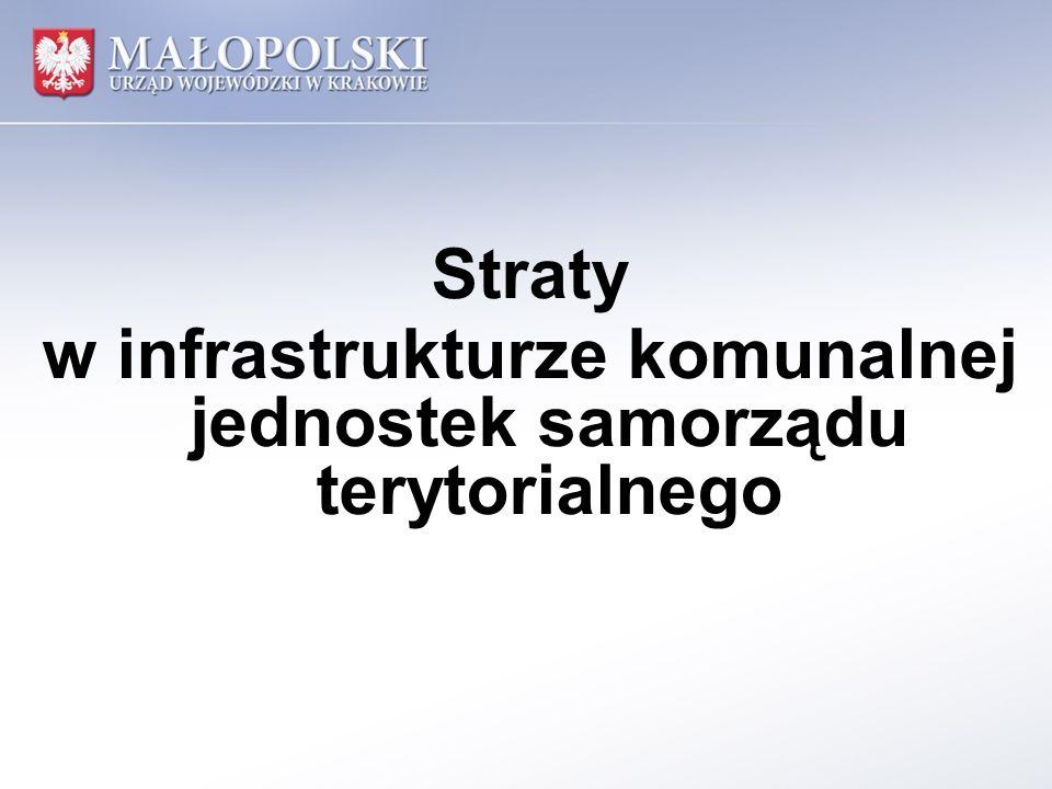 Straty w infrastrukturze komunalnej jednostek samorządu terytorialnego