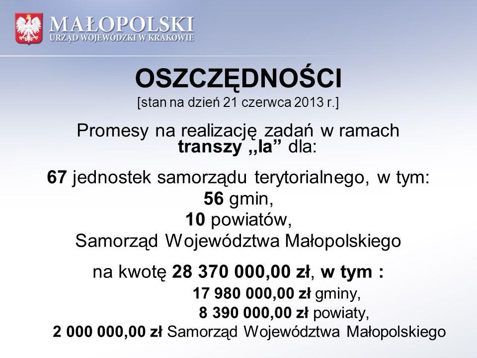 OSZCZĘDNOŚCI [stan na dzień 21 czerwca 2013 r.] Promesy na realizację zadań w ramach transzy,,Ia dla: 67 jednostek samorządu terytorialnego, w tym: 56