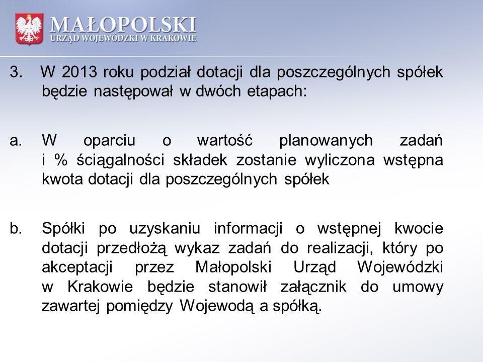 Wysokość dotacji dla spółek wodnych w 2013 roku: Budżet Wojewody Małopolskiego 550 000,00 zł Rezerwa celowa MRiRW – Wojewoda wystąpił o przyznanie dla województwa małopolskiego 2 000 000,00 zł.
