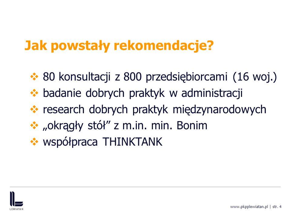 Jak powstały rekomendacje? 80 konsultacji z 800 przedsiębiorcami (16 woj.) badanie dobrych praktyk w administracji research dobrych praktyk międzynaro