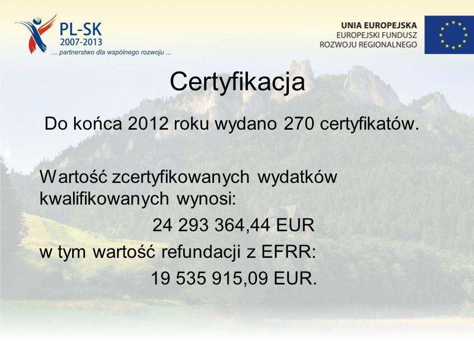 Certyfikacja Do końca 2012 roku wydano 270 certyfikatów. Wartość zcertyfikowanych wydatków kwalifikowanych wynosi: 24 293 364,44 EUR w tym wartość ref