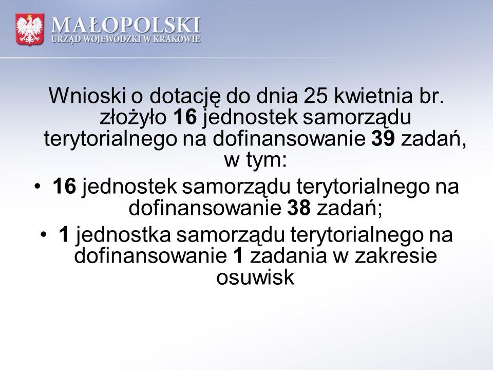 Wnioski o dotację do dnia 25 kwietnia br.