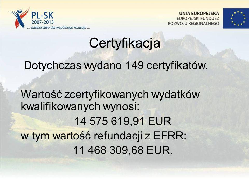 Certyfikacja Dotychczas wydano 149 certyfikatów. Wartość zcertyfikowanych wydatków kwalifikowanych wynosi: 14 575 619,91 EUR w tym wartość refundacji