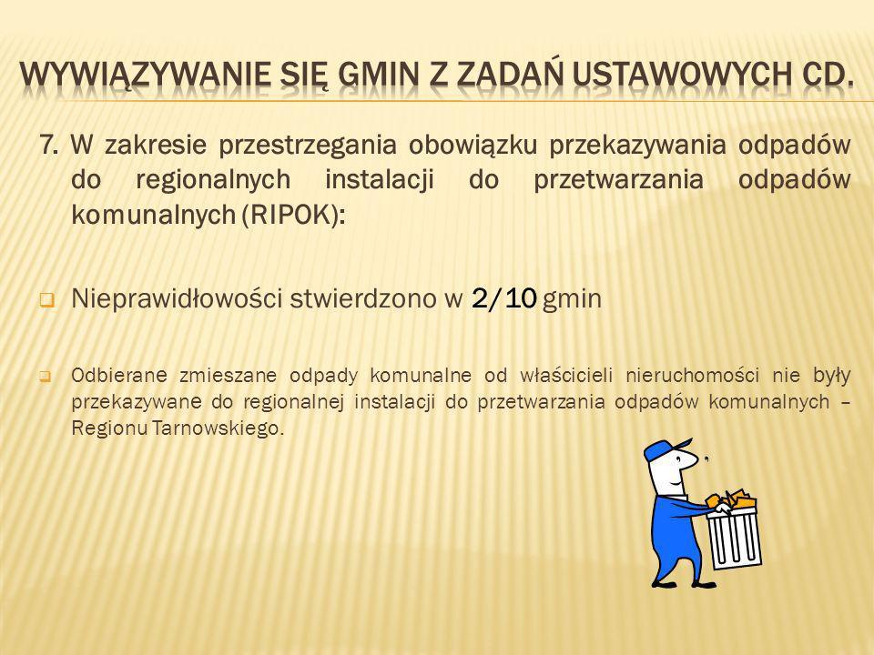 7. W zakresie przestrzegania obowiązku przekazywania odpadów do regionalnych instalacji do przetwarzania odpadów komunalnych (RIPOK): Nieprawidłowości