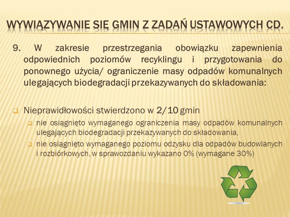 9. W zakresie przestrzegania obowiązku zapewnienia odpowiednich poziomów recyklingu i przygotowania do ponownego użycia/ ograniczenie masy odpadów kom