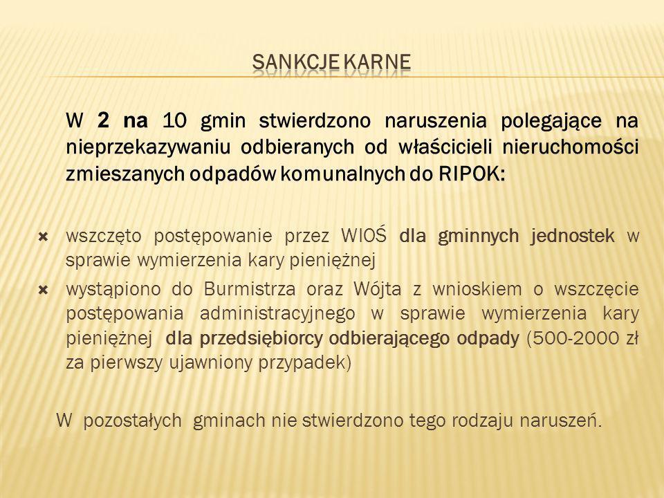 W 2 na 10 gmin stwierdzono naruszenia polegające na nieprzekazywaniu odbieranych od właścicieli nieruchomości zmieszanych odpadów komunalnych do RIPOK