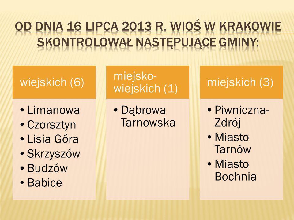 wiejskich (2) Bukowina- Tatrzańska Kamienica miejsko- wiejskich (5) Miechów Żabno Bobowa Olkusz Tuchów miejskich (3) Zakopane Oświęcim Kraków