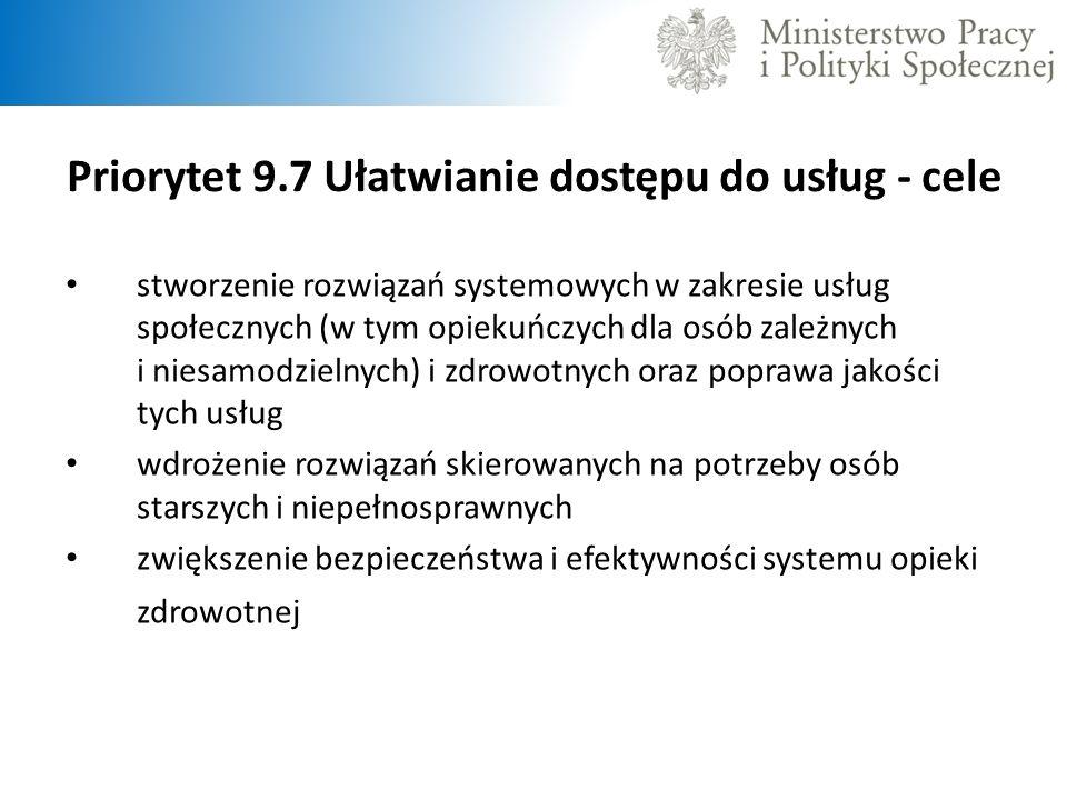 Priorytet 9.7 Ułatwianie dostępu do usług - cele stworzenie rozwiązań systemowych w zakresie usług społecznych (w tym opiekuńczych dla osób zależnych