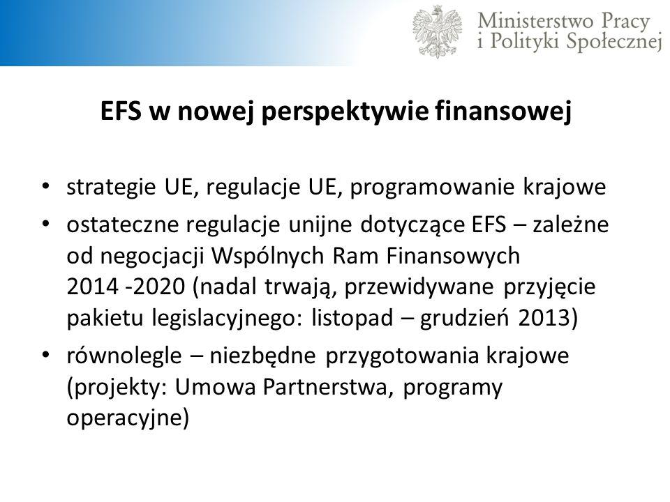 EFS w nowej perspektywie finansowej strategie UE, regulacje UE, programowanie krajowe ostateczne regulacje unijne dotyczące EFS – zależne od negocjacj