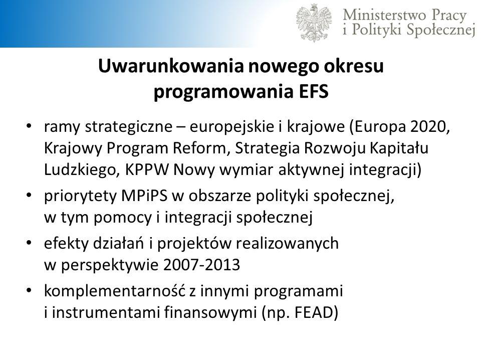 Uwarunkowania nowego okresu programowania EFS ramy strategiczne – europejskie i krajowe (Europa 2020, Krajowy Program Reform, Strategia Rozwoju Kapita