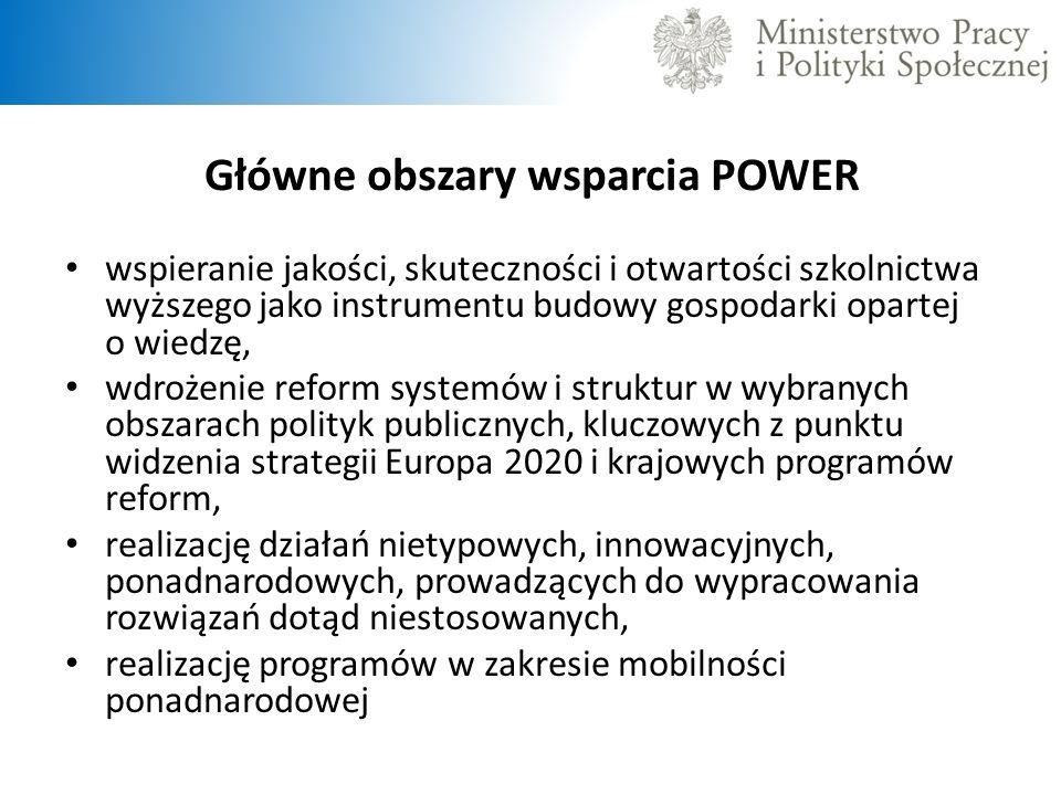 Główne obszary wsparcia POWER wspieranie jakości, skuteczności i otwartości szkolnictwa wyższego jako instrumentu budowy gospodarki opartej o wiedzę,