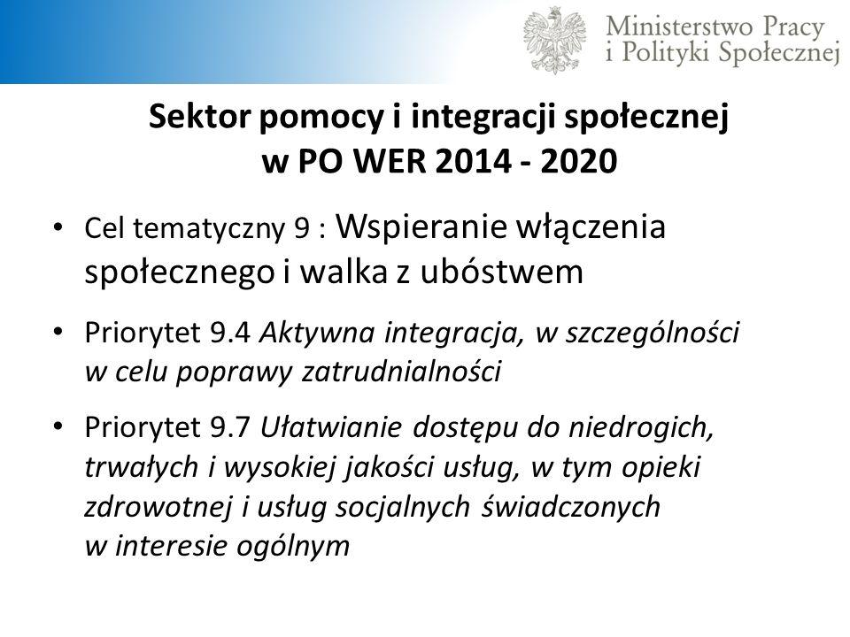 Sektor pomocy i integracji społecznej w PO WER 2014 - 2020 Cel tematyczny 9 : Wspieranie włączenia społecznego i walka z ubóstwem Priorytet 9.4 Aktywn