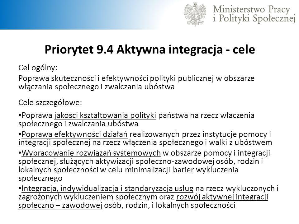 Priorytet 9.4 Aktywna integracja - cele Cel ogólny: Poprawa skuteczności i efektywności polityki publicznej w obszarze włączania społecznego i zwalcza