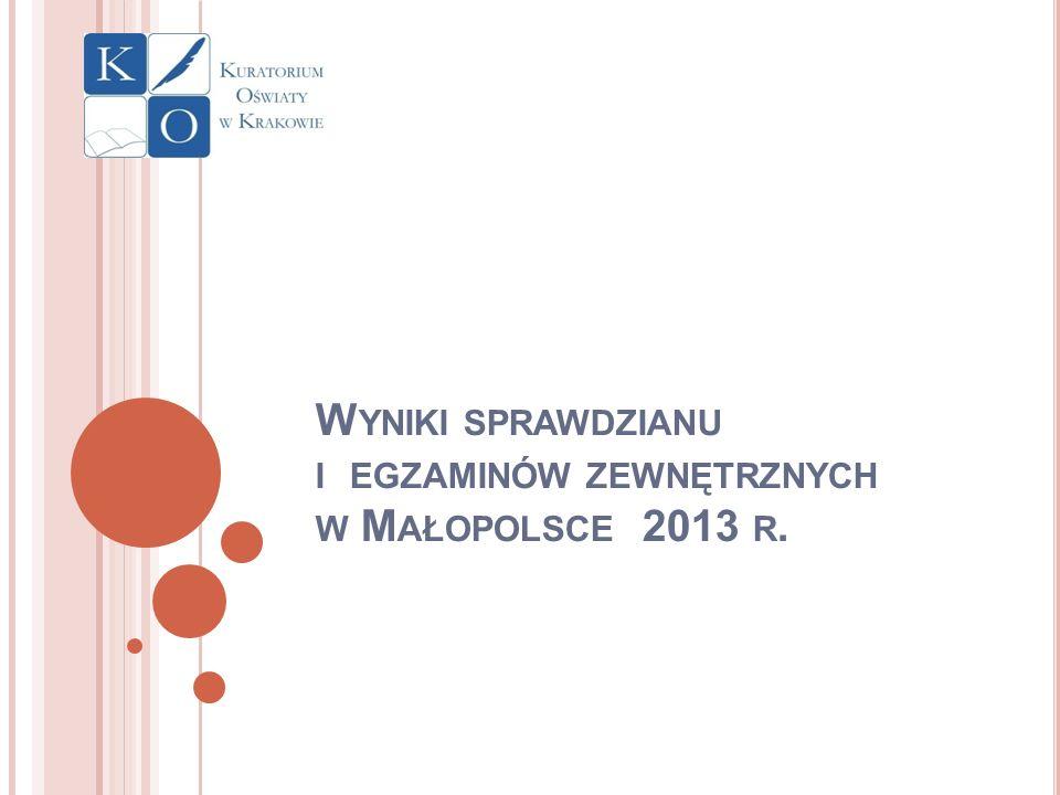 W YNIKI SPRAWDZIANU I EGZAMINÓW ZEWNĘTRZNYCH W M AŁOPOLSCE 2013 R.
