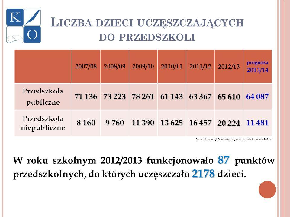 PODSTAWOWE KIERUNKI REALIZACJI POLITYKI OŚWIATOWEJ PAŃSTWA W ROKU SZKOLNYM 2013/2014 1.