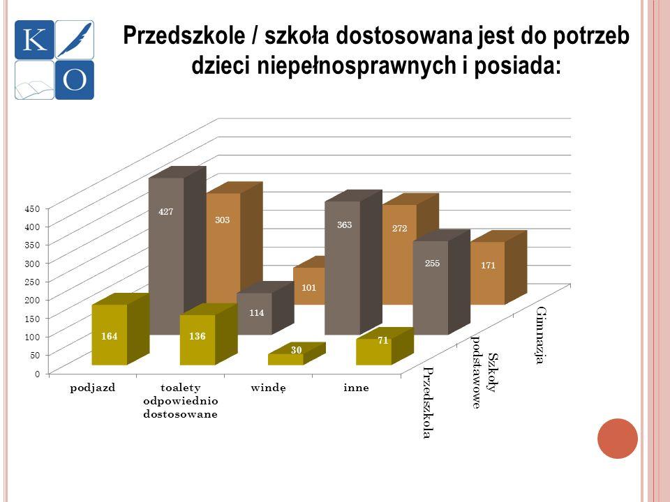 Zadania realizowane przez Małopolskiego Kuratora Oświaty Organizowanie konferencji (dla dyrektorów szkół, nauczycieli, uczniów, samorządów lokalnych, organizacji i stowarzyszeń działających w środowisku lokalnym) poświęconych zagadnieniom edukacji regionalnej.