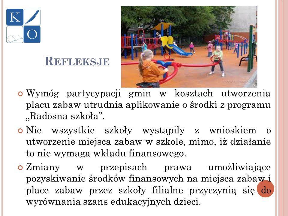 R EFLEKSJE Wymóg partycypacji gmin w kosztach utworzenia placu zabaw utrudnia aplikowanie o środki z programu Radosna szkoła. Nie wszystkie szkoły wys