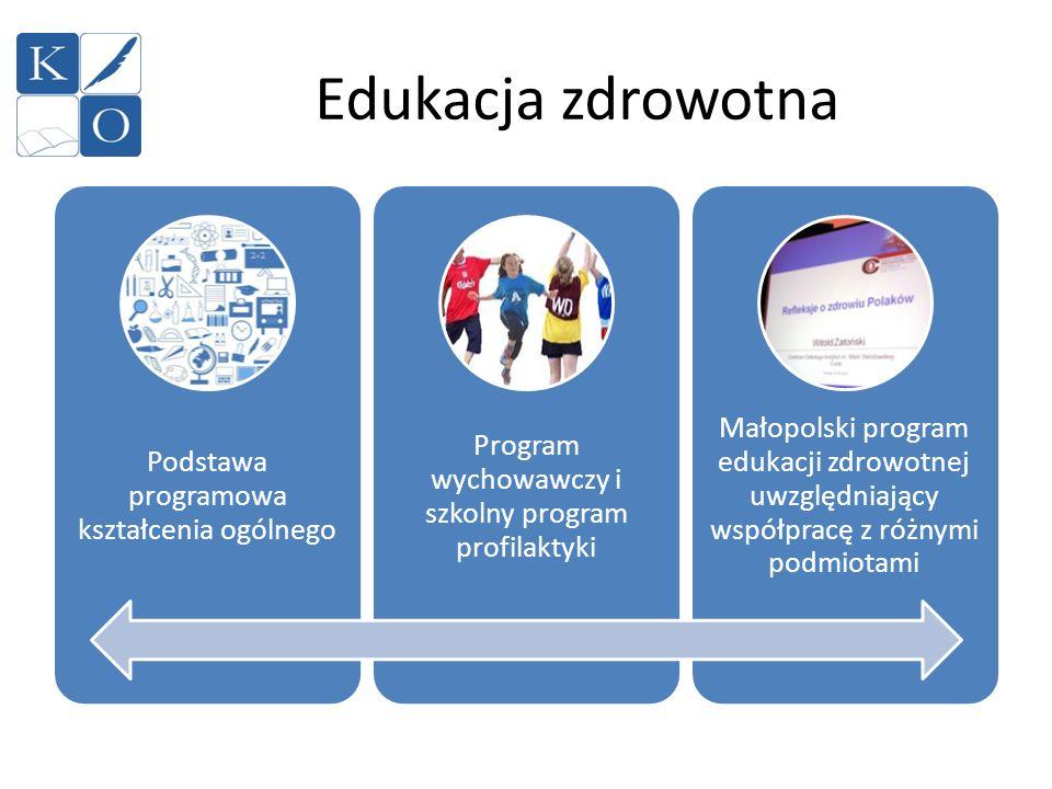 Edukacja zdrowotna Podstawa programowa kształcenia ogólnego Program wychowawczy i szkolny program profilaktyki Małopolski program edukacji zdrowotnej