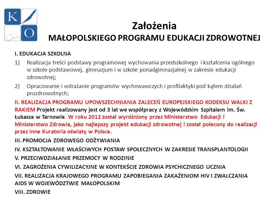 Założenia MAŁOPOLSKIEGO PROGRAMU EDUKACJI ZDROWOTNEJ I. EDUKACJA SZKOLNA 1)Realizacja treści podstawy programowej wychowania przedszkolnego i kształce