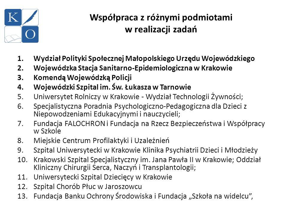 Współpraca z różnymi podmiotami w realizacji zadań 1.Wydział Polityki Społecznej Małopolskiego Urzędu Wojewódzkiego 2.Wojewódzka Stacja Sanitarno-Epid
