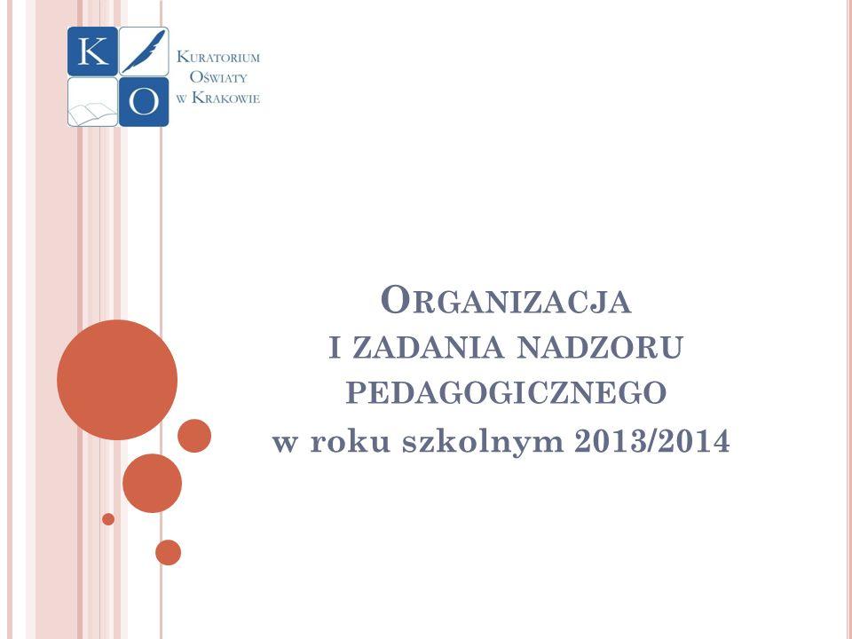O RGANIZACJA I ZADANIA NADZORU PEDAGOGICZNEGO w roku szkolnym 2013/2014