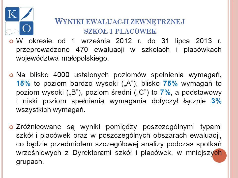 W okresie od 1 września 2012 r. do 31 lipca 2013 r. przeprowadzono 470 ewaluacji w szkołach i placówkach województwa małopolskiego. Na blisko 4000 ust