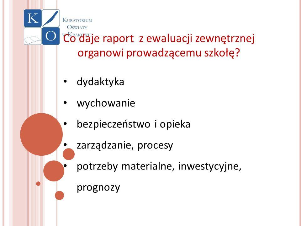 dydaktyka wychowanie bezpieczeństwo i opieka zarządzanie, procesy potrzeby materialne, inwestycyjne, prognozy Co daje raport z ewaluacji zewnętrznej o