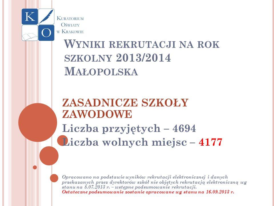 K IERUNKI REALIZACJI ZADAŃ Z ZAKRESU NADZORU PEDAGOGICZNEGO W ROKU SZKOLNYM 2013/2014 Monitorowanie 1.