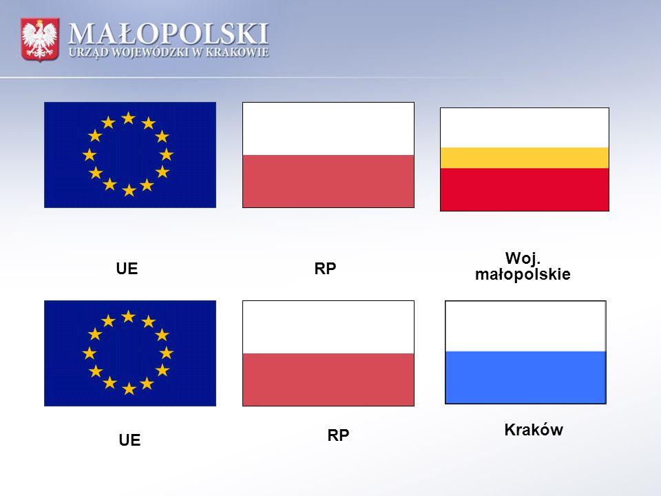 UERP Woj. małopolskie UE RP Kraków