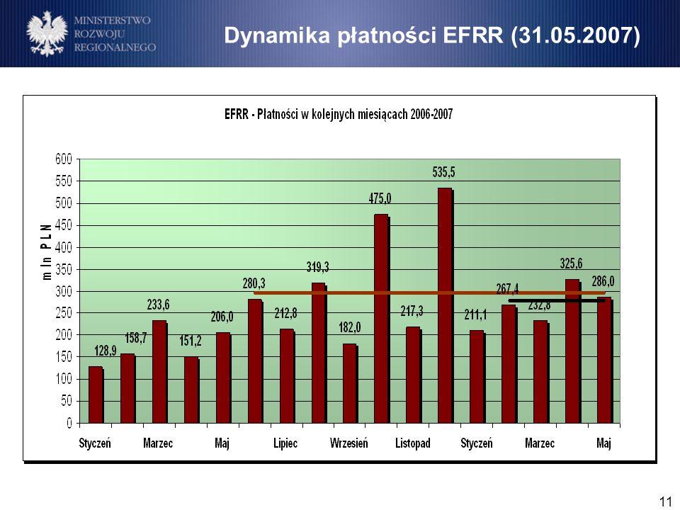 11 Dynamika płatności EFRR (31.05.2007)