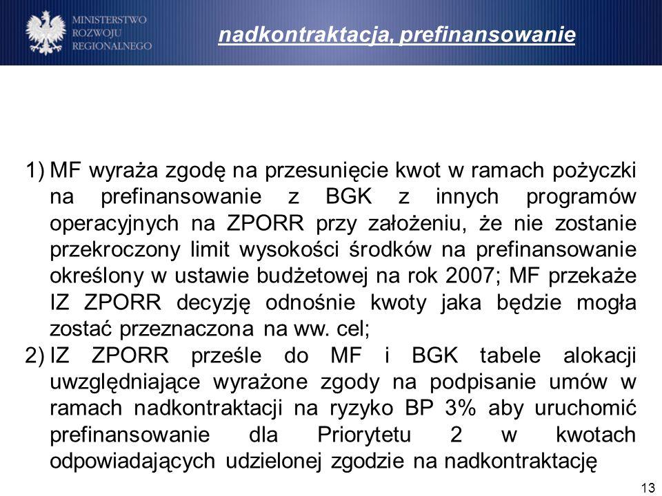 13 1)MF wyraża zgodę na przesunięcie kwot w ramach pożyczki na prefinansowanie z BGK z innych programów operacyjnych na ZPORR przy założeniu, że nie z