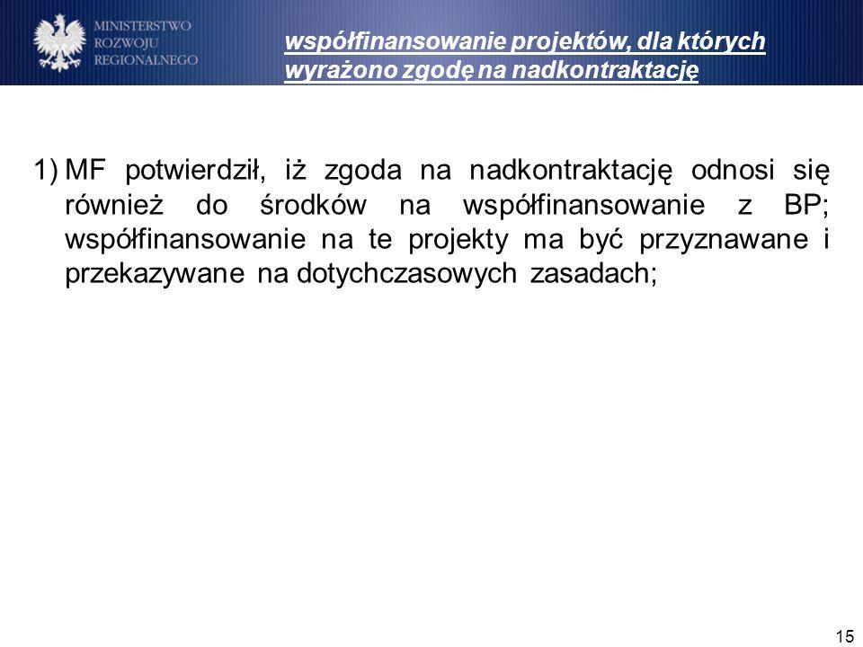 15 1)MF potwierdził, iż zgoda na nadkontraktację odnosi się również do środków na współfinansowanie z BP; współfinansowanie na te projekty ma być przy