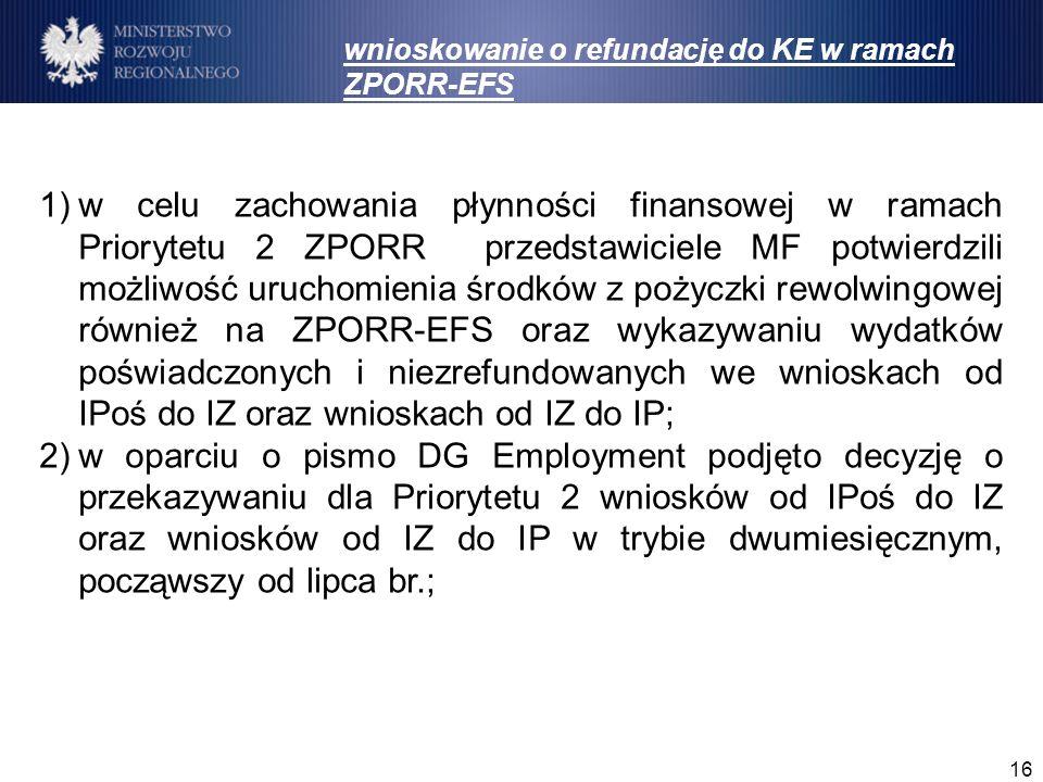 16 1)w celu zachowania płynności finansowej w ramach Priorytetu 2 ZPORR przedstawiciele MF potwierdzili możliwość uruchomienia środków z pożyczki rewolwingowej również na ZPORR-EFS oraz wykazywaniu wydatków poświadczonych i niezrefundowanych we wnioskach od IPoś do IZ oraz wnioskach od IZ do IP; 2)w oparciu o pismo DG Employment podjęto decyzję o przekazywaniu dla Priorytetu 2 wniosków od IPoś do IZ oraz wniosków od IZ do IP w trybie dwumiesięcznym, począwszy od lipca br.; wnioskowanie o refundację do KE w ramach ZPORR-EFS