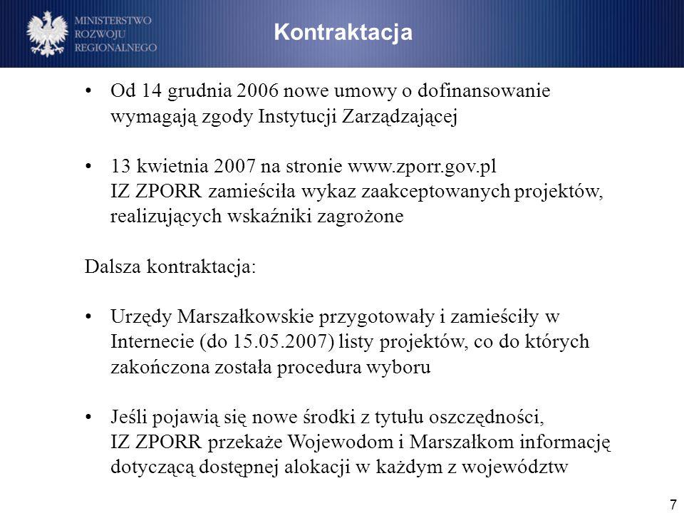 7 Od 14 grudnia 2006 nowe umowy o dofinansowanie wymagają zgody Instytucji Zarządzającej 13 kwietnia 2007 na stronie www.zporr.gov.pl IZ ZPORR zamieściła wykaz zaakceptowanych projektów, realizujących wskaźniki zagrożone Dalsza kontraktacja: Urzędy Marszałkowskie przygotowały i zamieściły w Internecie (do 15.05.2007) listy projektów, co do których zakończona została procedura wyboru Jeśli pojawią się nowe środki z tytułu oszczędności, IZ ZPORR przekaże Wojewodom i Marszałkom informację dotyczącą dostępnej alokacji w każdym z województw Kontraktacja