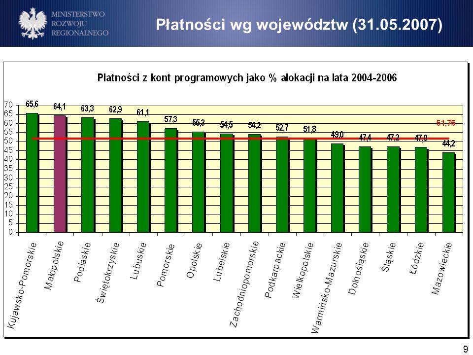 9 Płatności wg województw (31.05.2007)