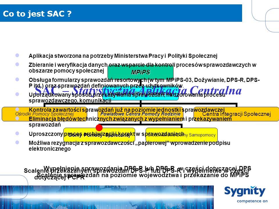 Przesyłanie spraowzdania Wydział Polityki Społecznej Powiatowe Centrum Pomocy Rodzinie Dom Pomocy Społecznej Powiatowe Centrum Pomocy Rodzinie SAC Aplikacja dziedzinowa gSAC SAC