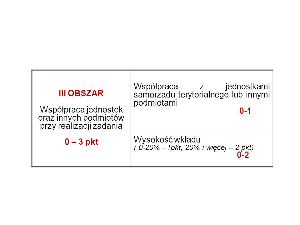 III OBSZAR Współpraca jednostek oraz innych podmiotów przy realizacji zadania 0 – 3 pkt Współpraca z jednostkami samorządu terytorialnego lub innymi podmiotami 0-1 Wysokość wkładu ( 0-20% - 1pkt, 20% i więcej – 2 pkt) 0-2