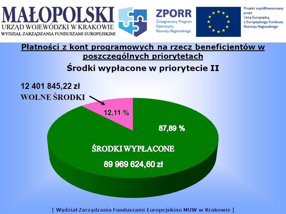 [ Wydział Zarządzania Funduszami Europejskimi MUW w Krakowie ] Płatności z kont programowych na rzecz beneficjentów w poszczególnych priorytetach Środ