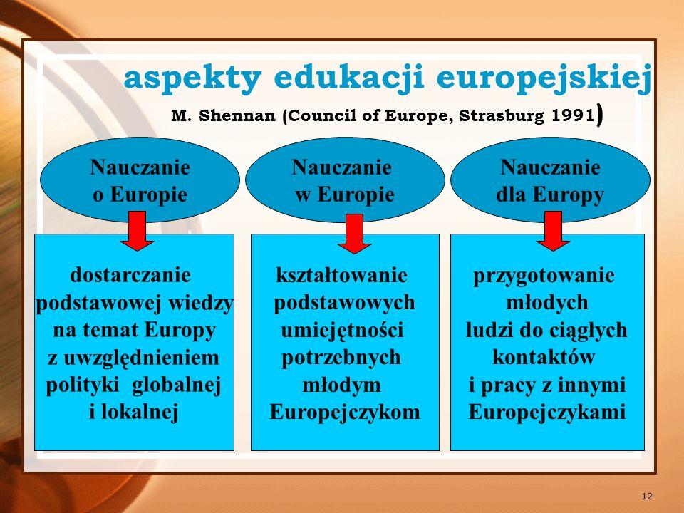 13 Z metodycznego punktu widzenia w edukacji europejskiej powinny być obecne cztery równorzędne elementy: uczenie o Europie - tzn.