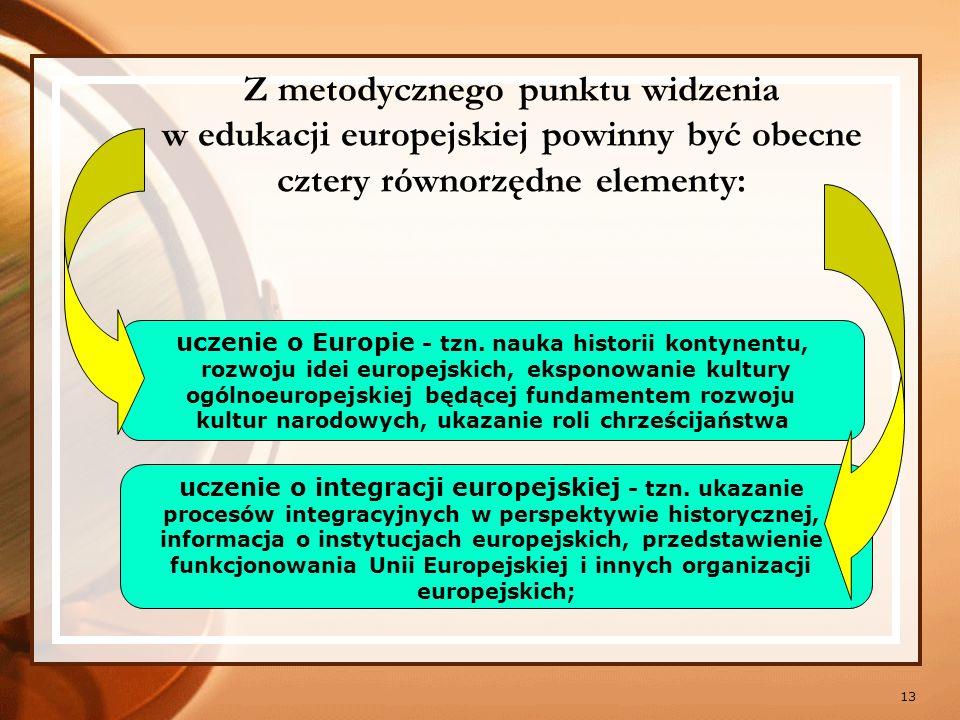 14 Europejskie myślenie - ten komponent odnosi się do nauki o fundamentalnych wartościach i zasadach, na których oparta jest Europa, tj.