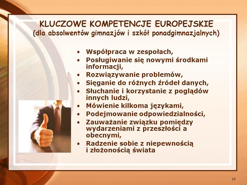 17 KLUCZOWE KOMPETENCJE EUROPEJSKIE (niezbędne w społeczeństwie wiedzy) Zdolność porozumiewania się w języku ojczystym, Znajomość języków obcych, Umiejętność liczenia, Podstawowe umiejętności w dziedzinie nauk ścisłych i technologii, Posługiwanie się technologiami informacyjno – komunikacyjnymi, Umiejętność uczenia się, Kompetencje interpersonalne i obywatelskie, Zmysł przedsiębiorczości, Świadomość kulturowa