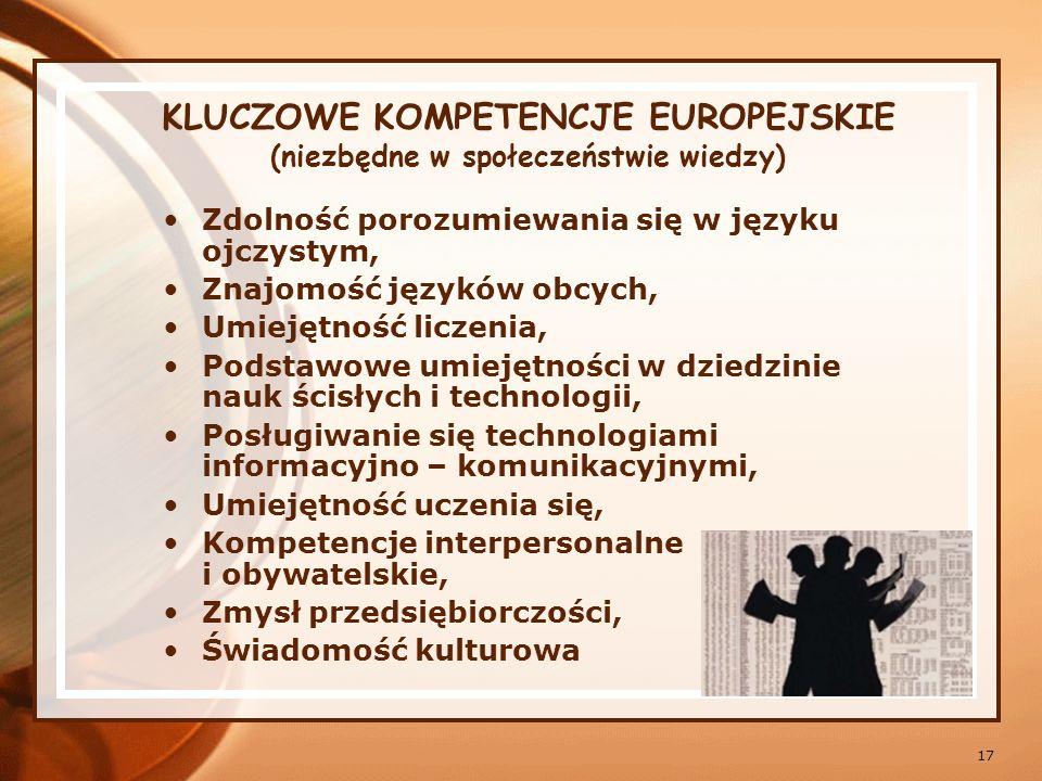18 cechy ideału wychowania europejskiego wdrażanego w systemach edukacyjnych krajów UE.