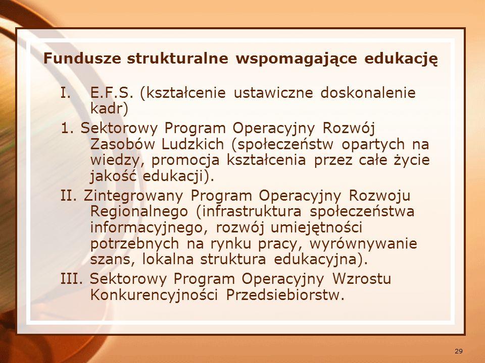 30 PROCES EDUKACJI EUROPEJSKIEJ W POLSKIM SYSTEMIE OŚWIATY